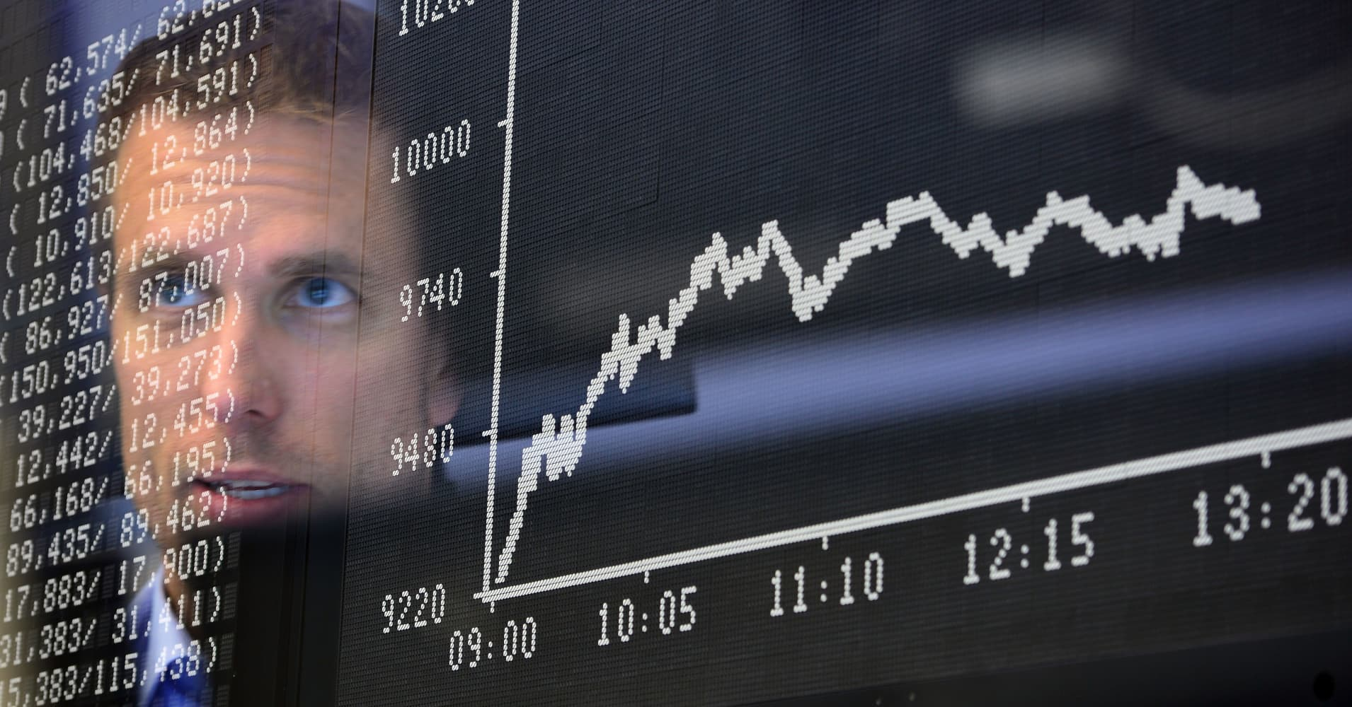 Europe stocks slightly higher as recession fears fade; Ocado shares jump 4% after e-commerce deal